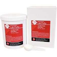 Excel Formula Lab Putty