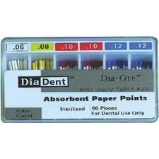 Dia-GTP Type Paper Points – Size 20